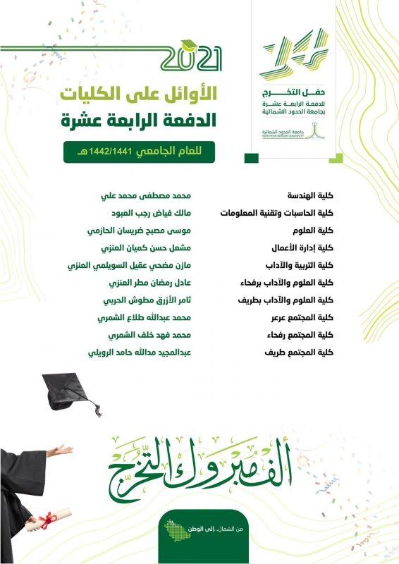 جامعة الشمالية تعلن أسماء أوائل الكليات - المواطن
