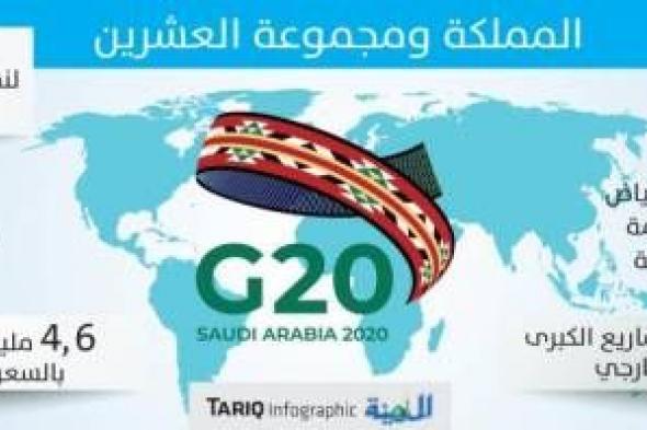 القصبي: المملكة تدعو لنظام تجاري متعدد الأطراف لدعم الانتعاش العالمي